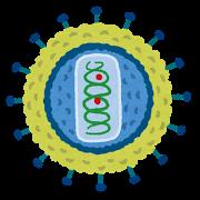 virus_hiv